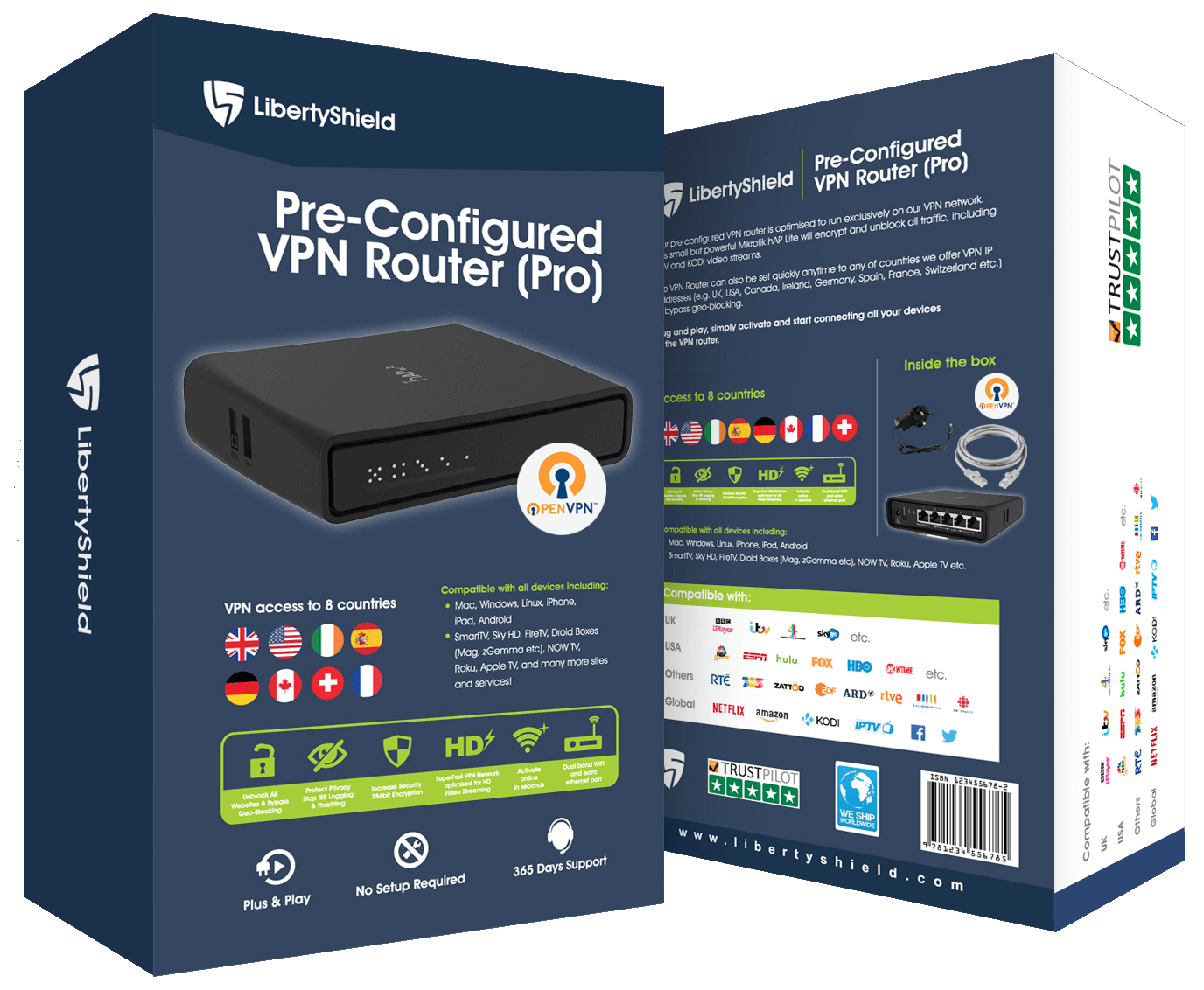 PRO : Pre-Configured VPN Router